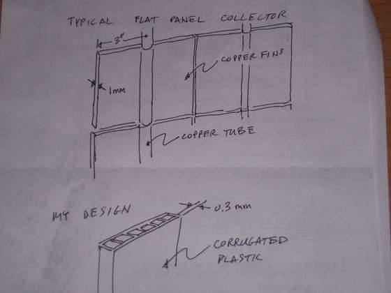 solar_thermal_collector_step_8