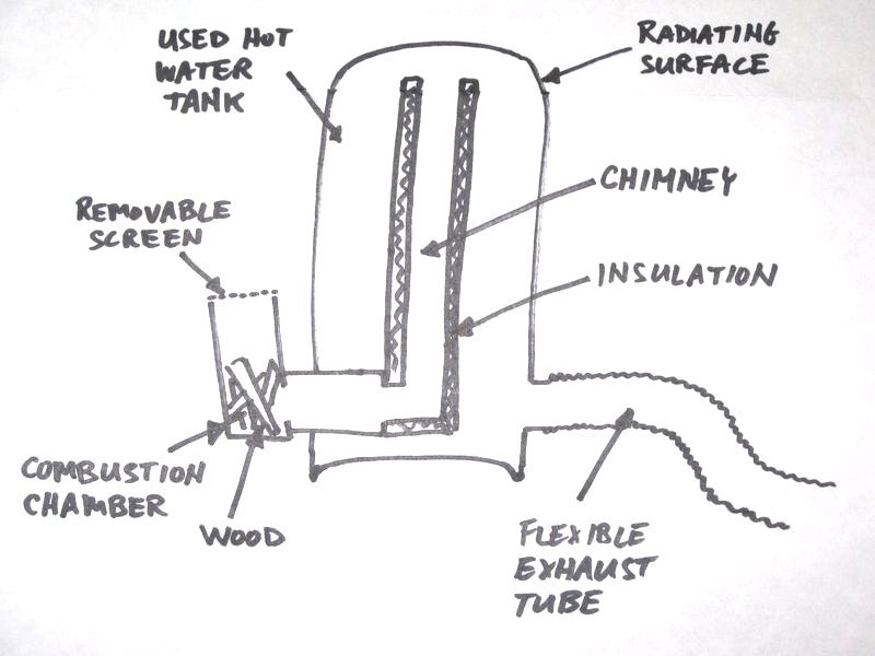 Pdf diy wood stove design download wood screen door plans for How to build a rocket stove water heater